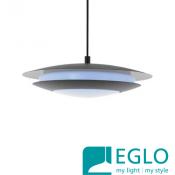 EGLO connect LED lámpatest